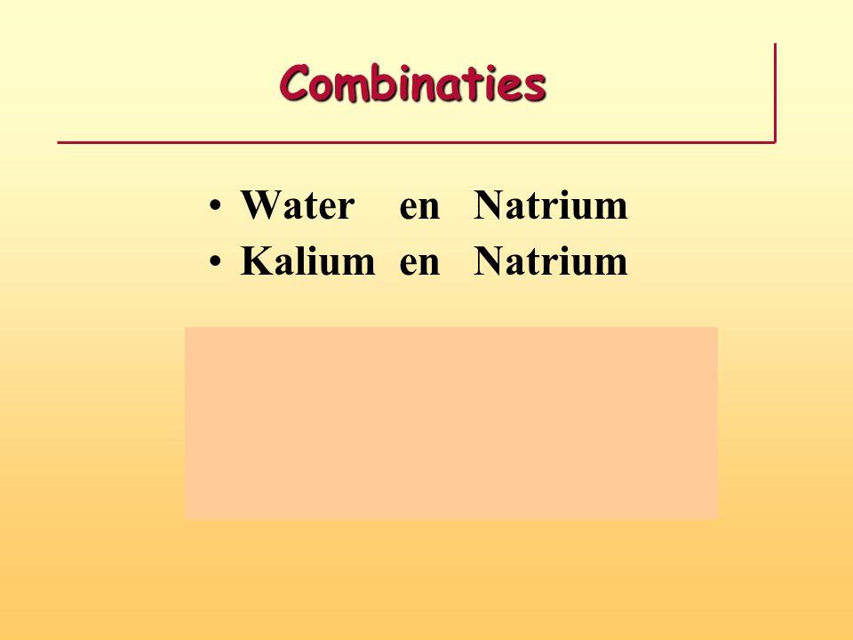 Combinaties Water en Natrium Kalium en Natrium Kalium en H+