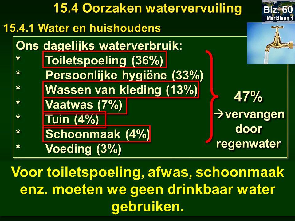 Niet al het water dat we gebruiken moet drinkwater zijn!!!
