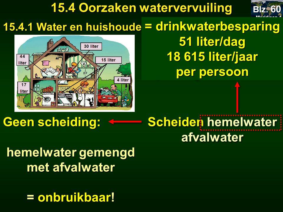 15.4 Oorzaken watervervuiling = drinkwaterbesparing 51 liter/dag
