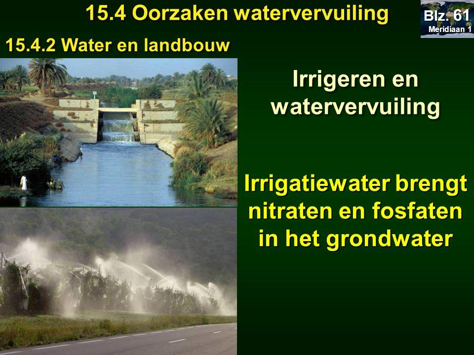 Irrigeren en watervervuiling
