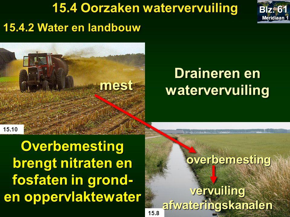 Draineren en watervervuiling mest