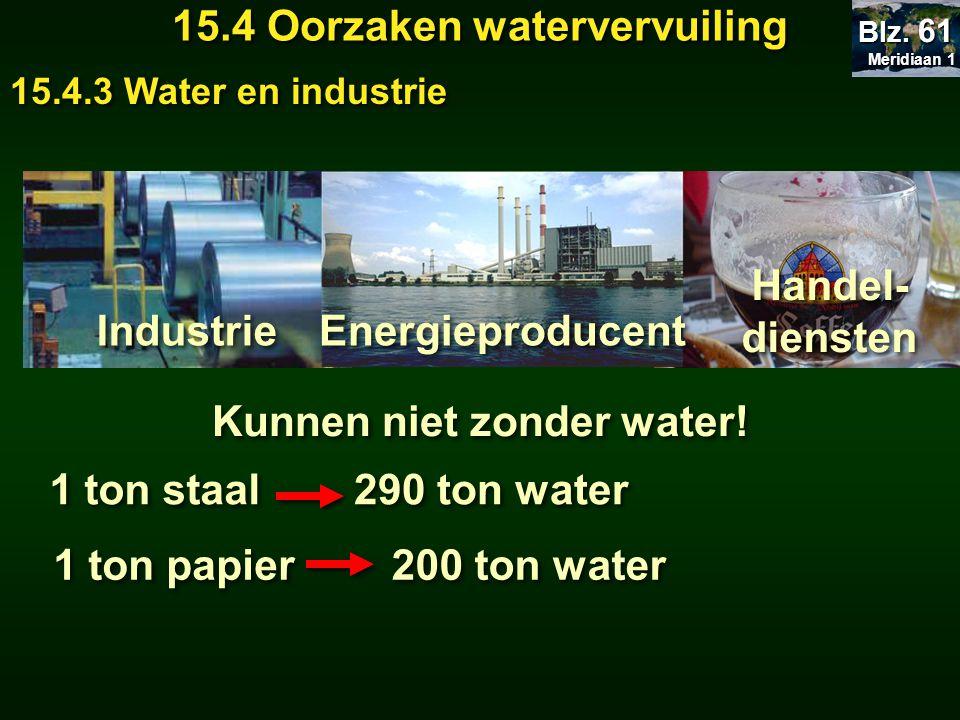 15.4 Oorzaken watervervuiling Kunnen niet zonder water!