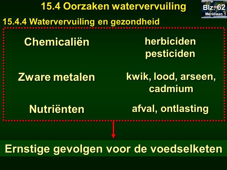 15.4 Oorzaken watervervuiling