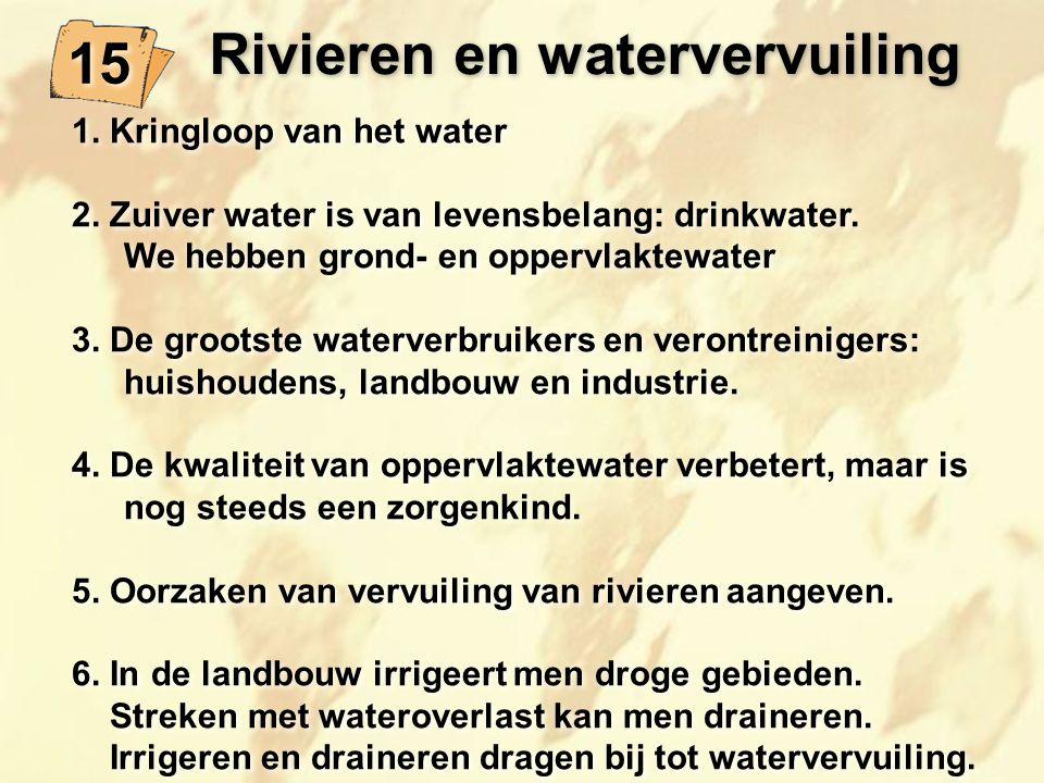 Rivieren en watervervuiling