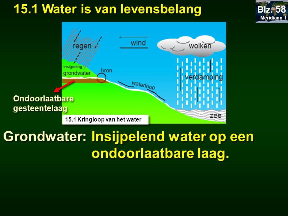 Insijpelend water op een ondoorlaatbare laag.