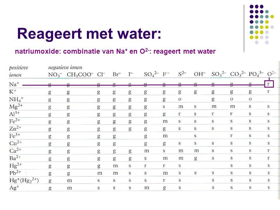 Reageert met water: natriumoxide: combinatie van Na+ en O2-: reageert met water
