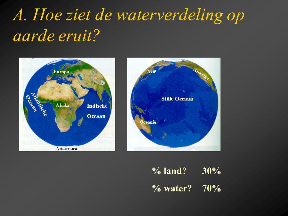 A. Hoe ziet de waterverdeling op aarde eruit
