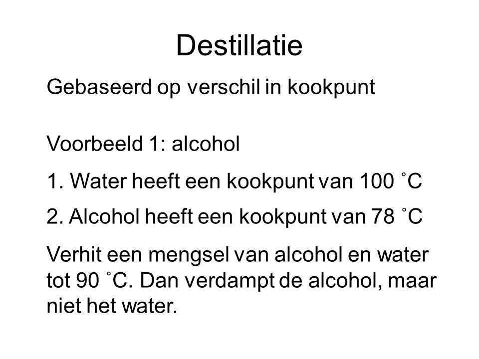 Destillatie Gebaseerd op verschil in kookpunt Voorbeeld 1: alcohol