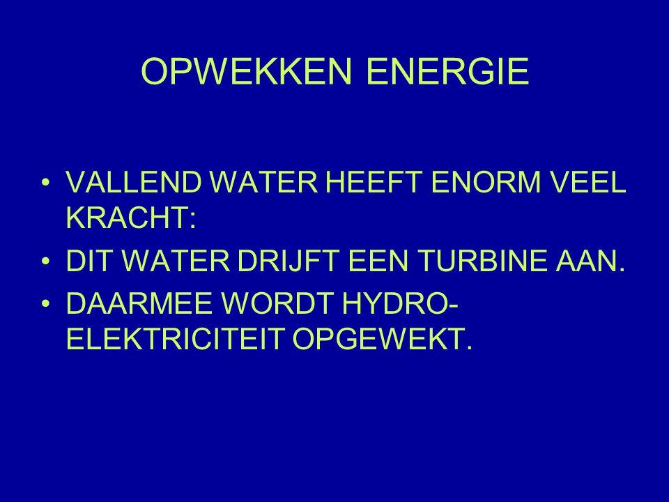 OPWEKKEN ENERGIE VALLEND WATER HEEFT ENORM VEEL KRACHT: