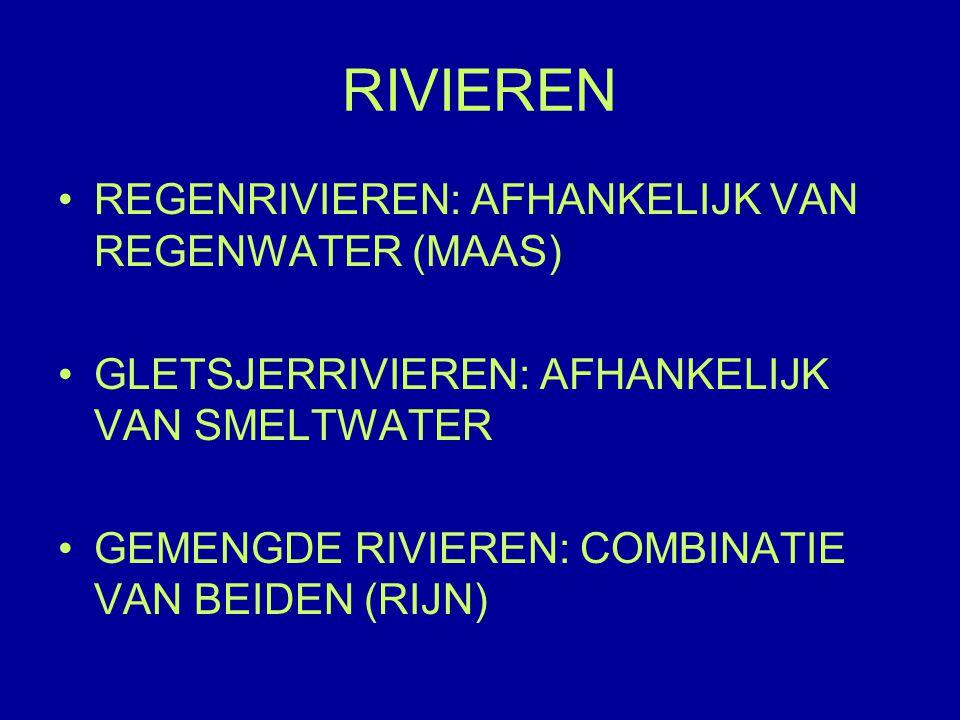 RIVIEREN REGENRIVIEREN: AFHANKELIJK VAN REGENWATER (MAAS)