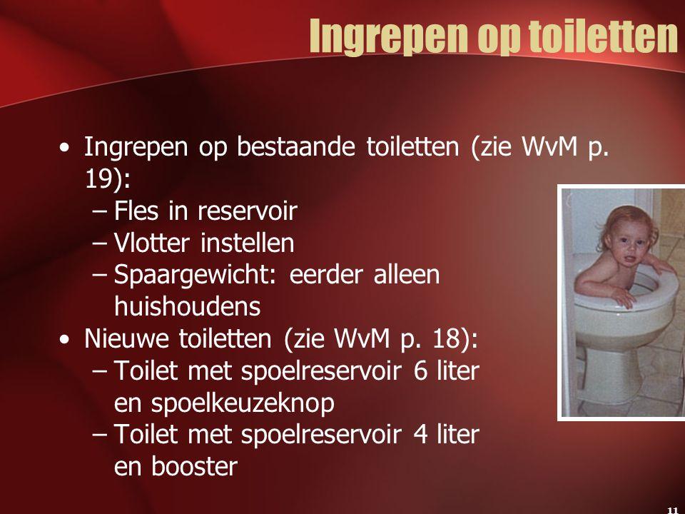 Ingrepen op toiletten Ingrepen op bestaande toiletten (zie WvM p. 19):