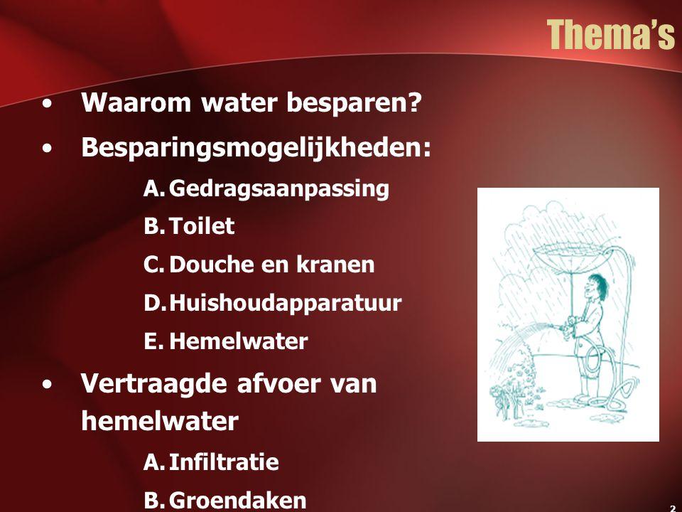 Thema's Waarom water besparen Besparingsmogelijkheden: