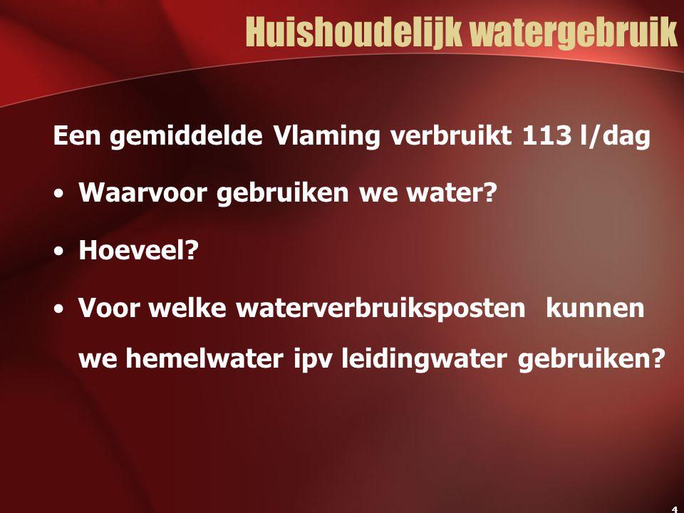 Huishoudelijk watergebruik