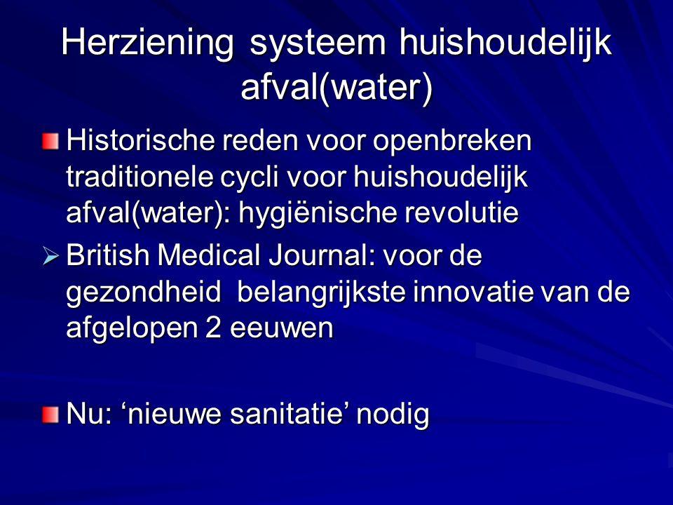 Herziening systeem huishoudelijk afval(water)