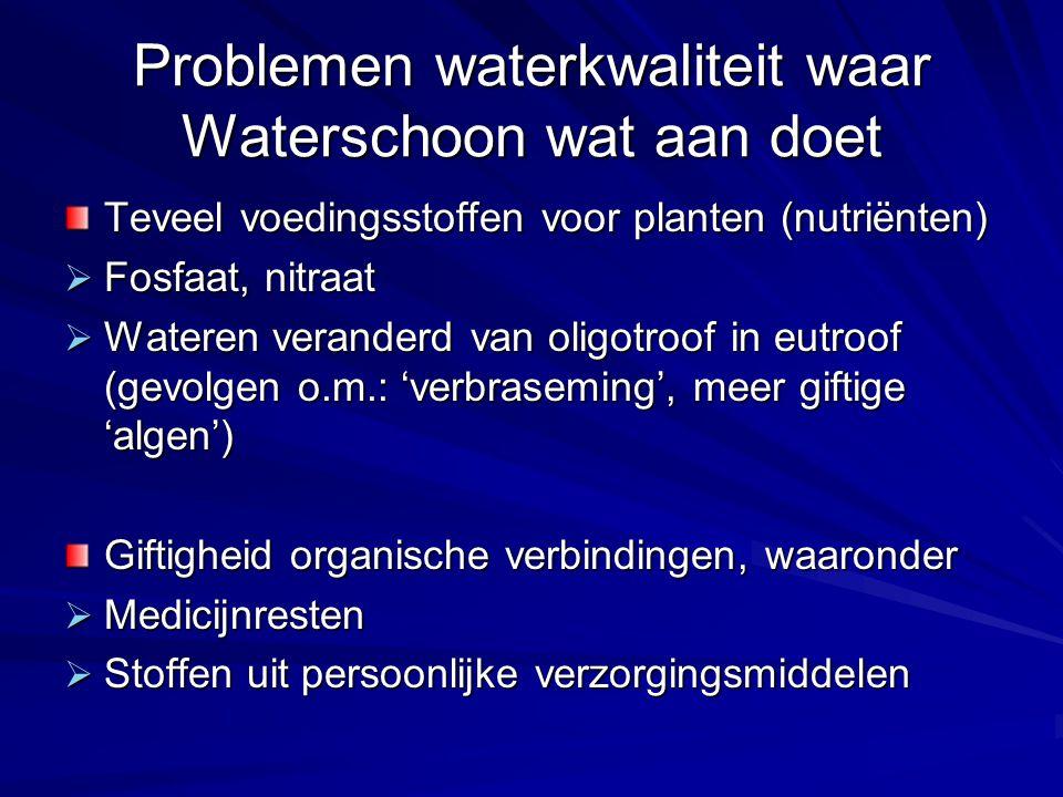 Problemen waterkwaliteit waar Waterschoon wat aan doet