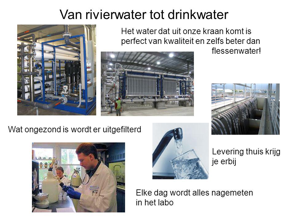 Van rivierwater tot drinkwater
