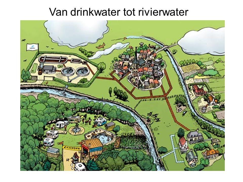 Van drinkwater tot rivierwater