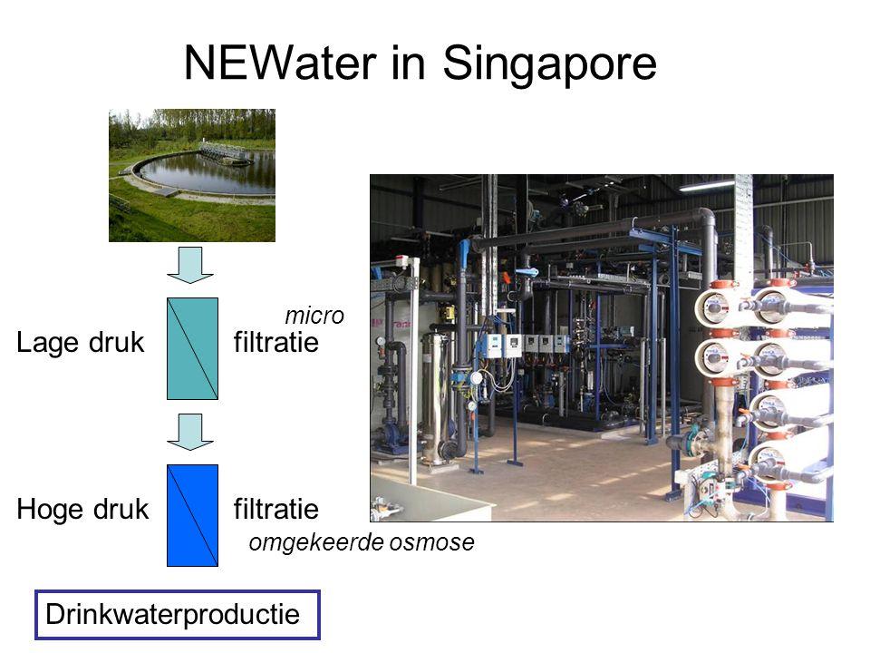NEWater in Singapore Lage druk filtratie Hoge druk filtratie