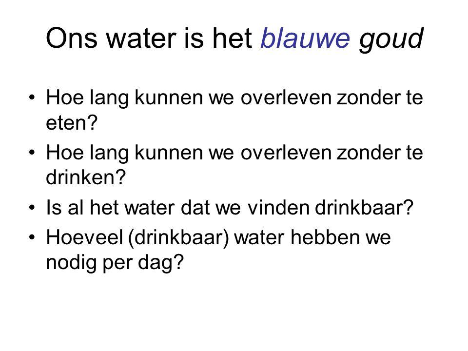 Ons water is het blauwe goud