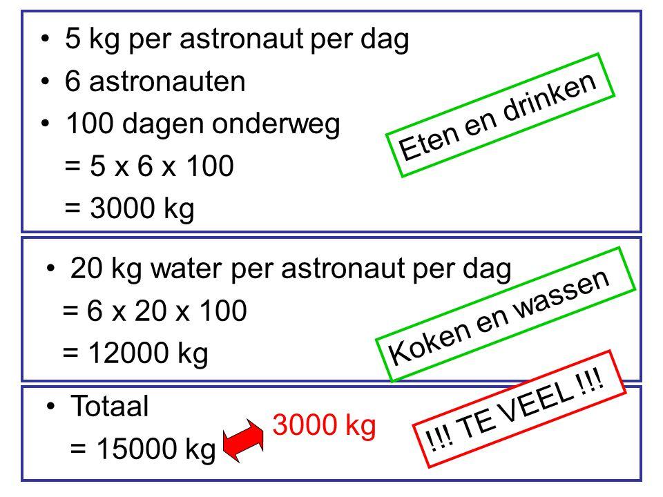 5 kg per astronaut per dag
