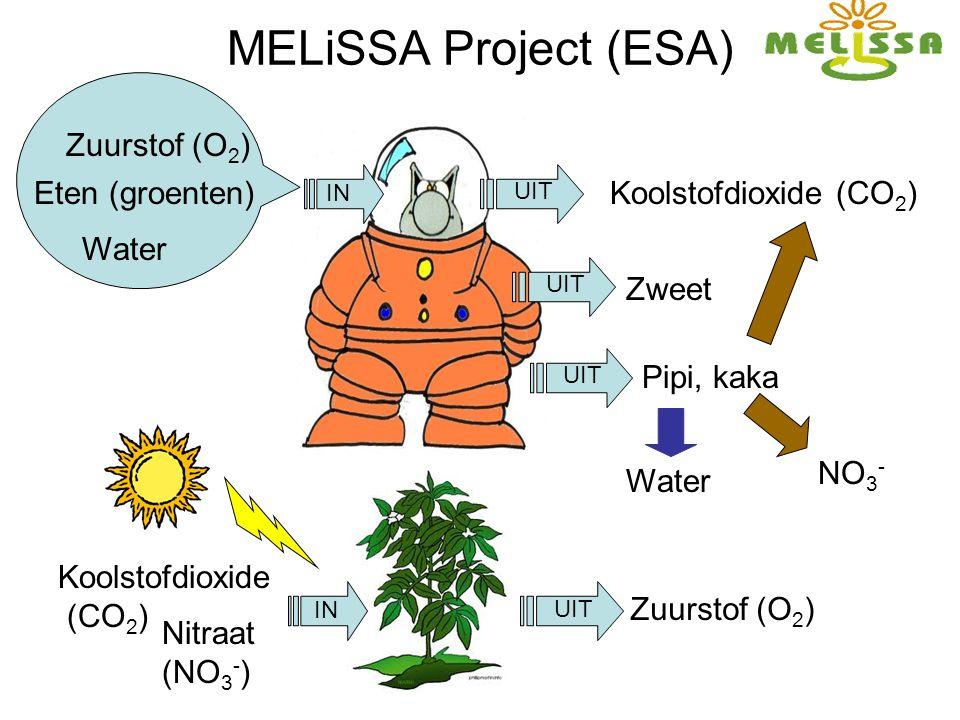 MELiSSA Project (ESA) Zuurstof (O2) Eten (groenten)
