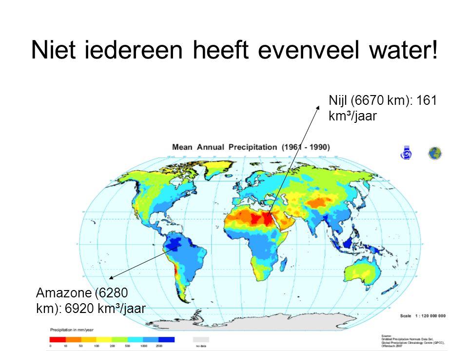 Niet iedereen heeft evenveel water!