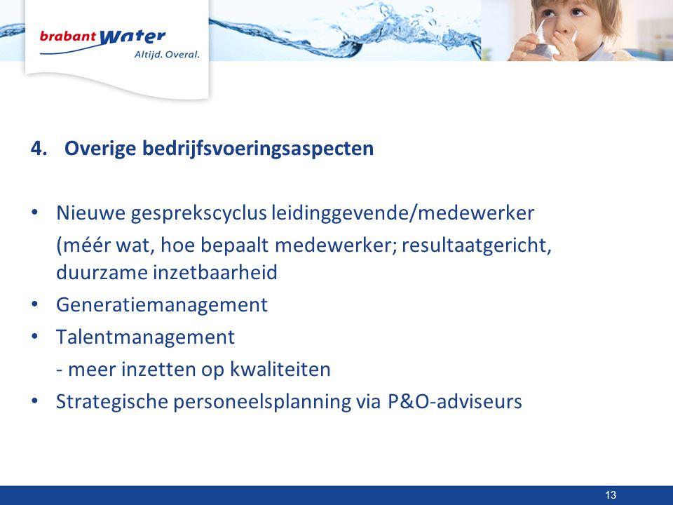 4. Overige bedrijfsvoeringsaspecten