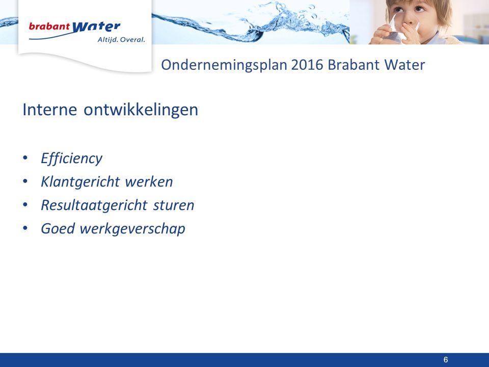 Ondernemingsplan 2016 Brabant Water