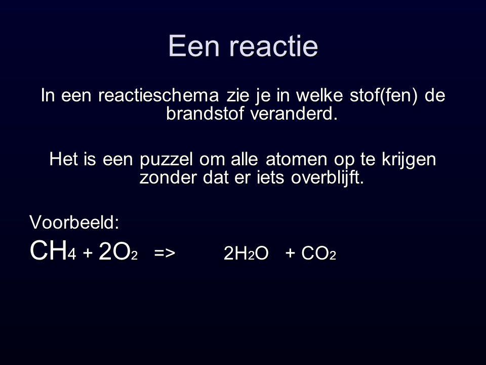 In een reactieschema zie je in welke stof(fen) de brandstof veranderd.