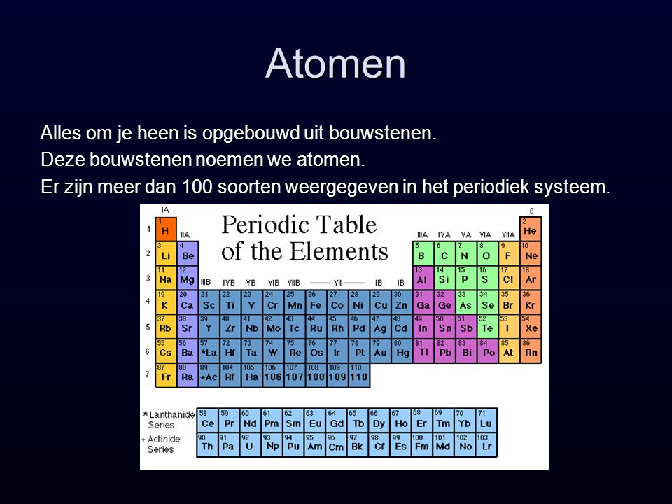 Atomen Alles om je heen is opgebouwd uit bouwstenen.