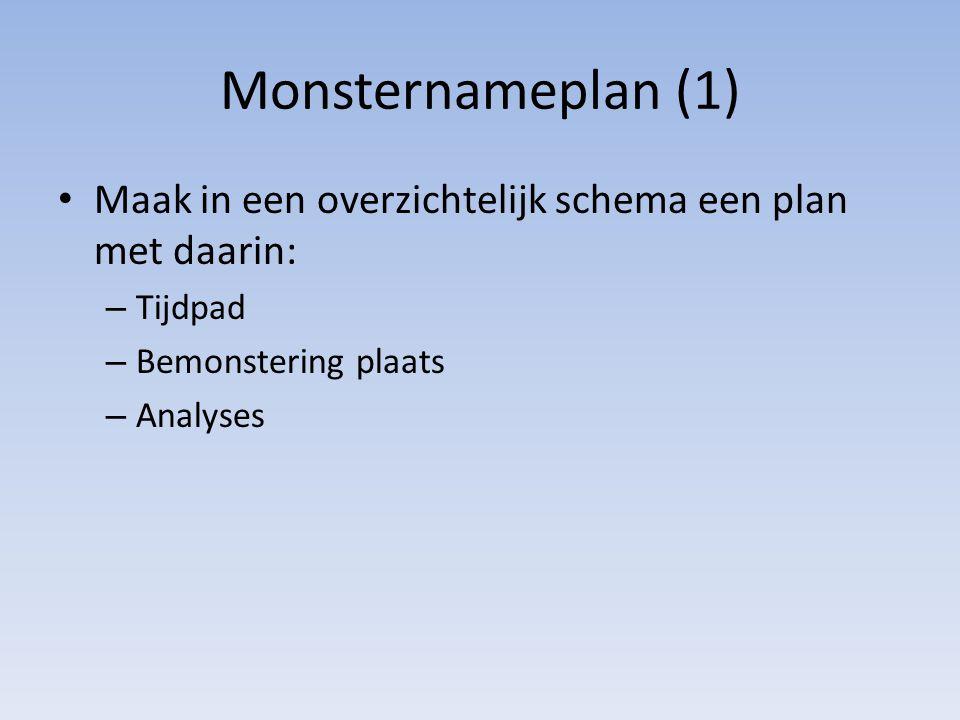 Monsternameplan (1) Maak in een overzichtelijk schema een plan met daarin: Tijdpad. Bemonstering plaats.