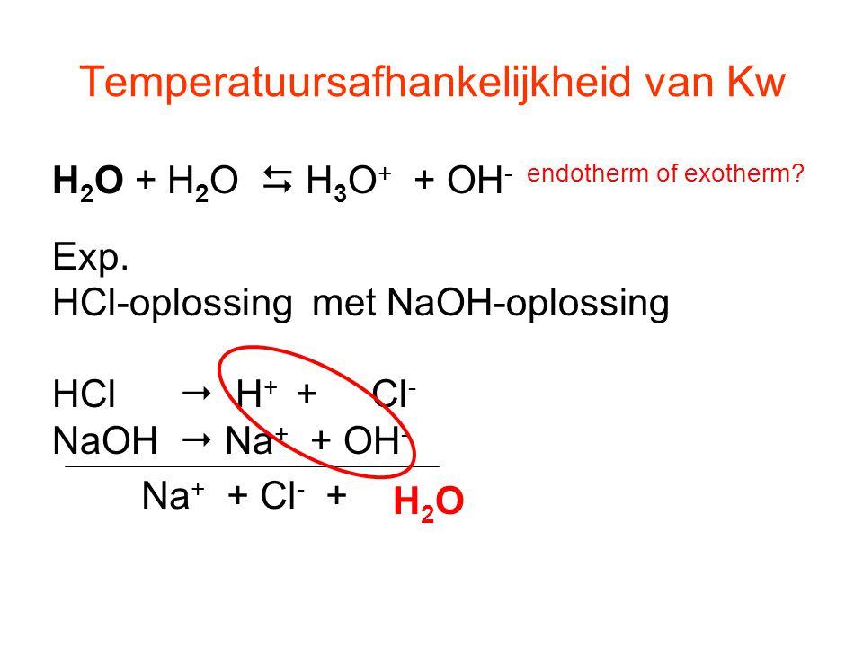Temperatuursafhankelijkheid van Kw