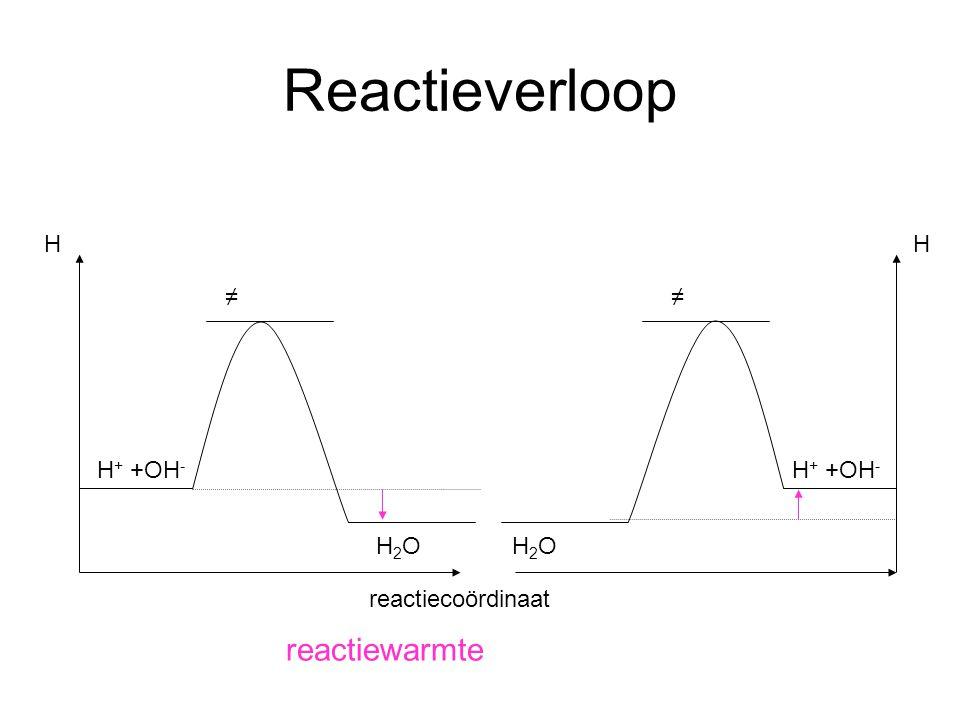 Reactieverloop reactiewarmte H H ≠ ≠ H+ +OH- H+ +OH- H2O H2O