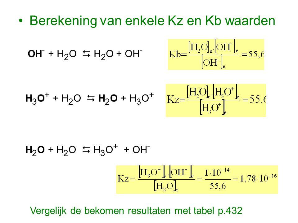 Berekening van enkele Kz en Kb waarden