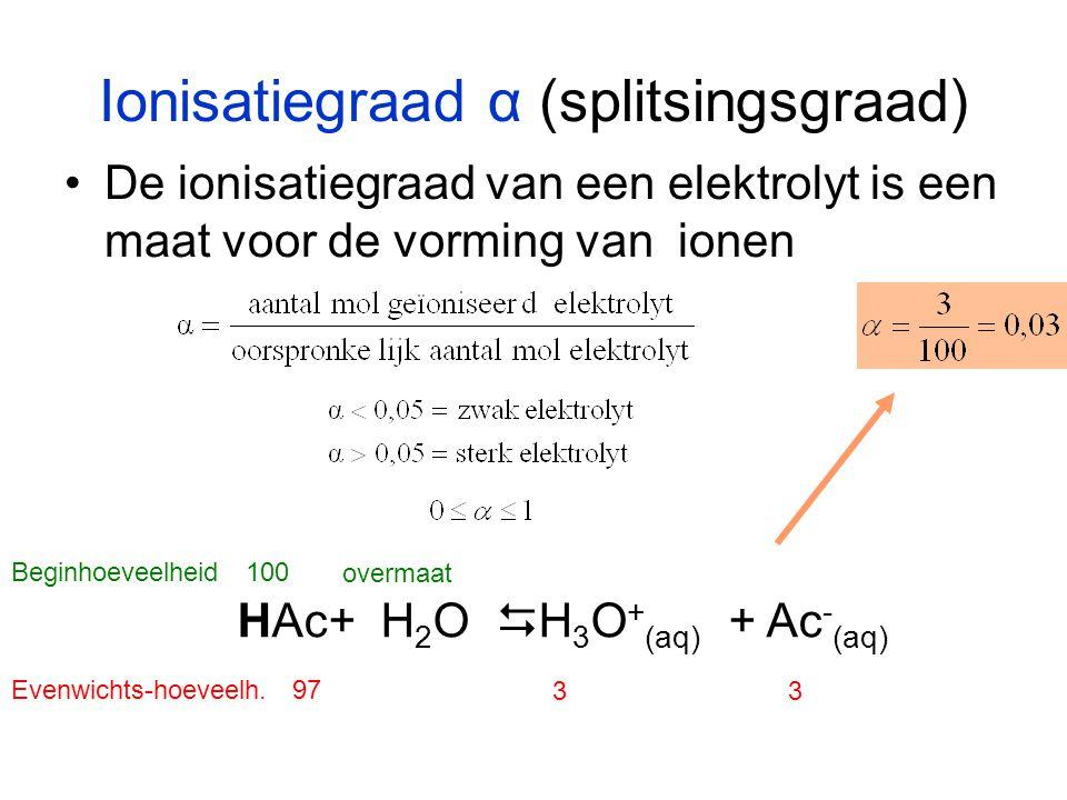 Ionisatiegraad α (splitsingsgraad)