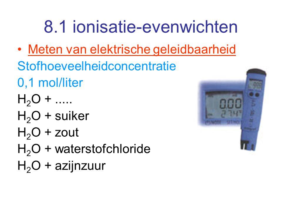 8.1 ionisatie-evenwichten