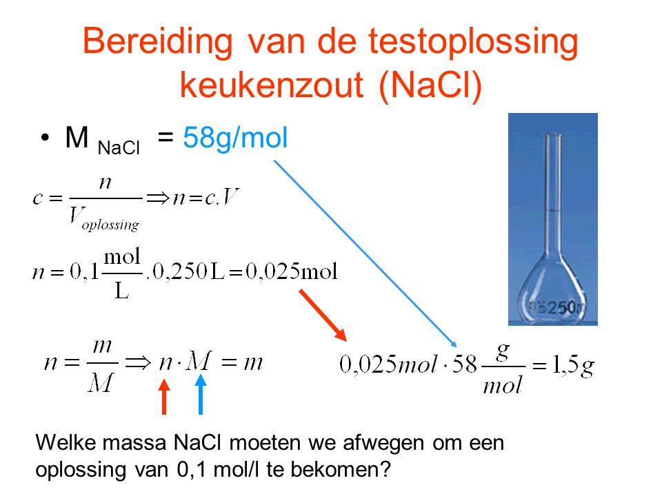 Bereiding van de testoplossing keukenzout (NaCl)