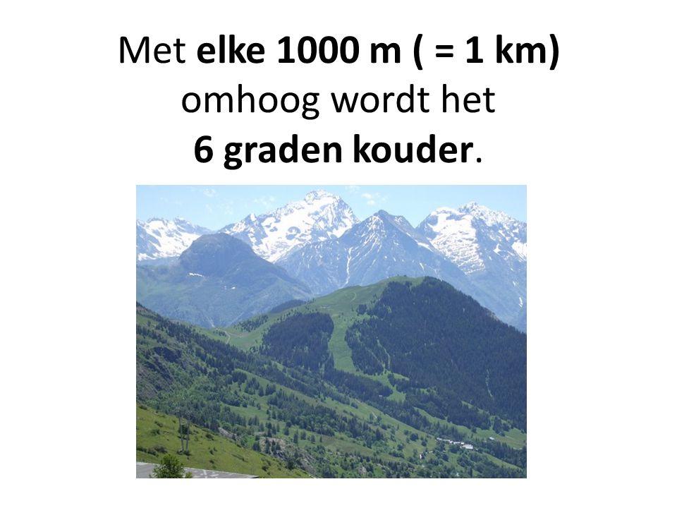 Met elke 1000 m ( = 1 km) omhoog wordt het 6 graden kouder.