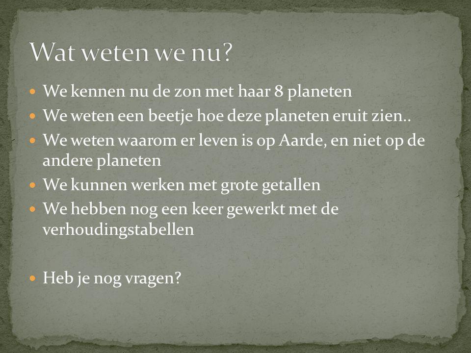 Wat weten we nu We kennen nu de zon met haar 8 planeten