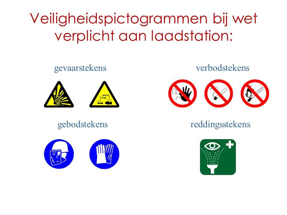 Veiligheidspictogrammen bij wet verplicht aan laadstation: