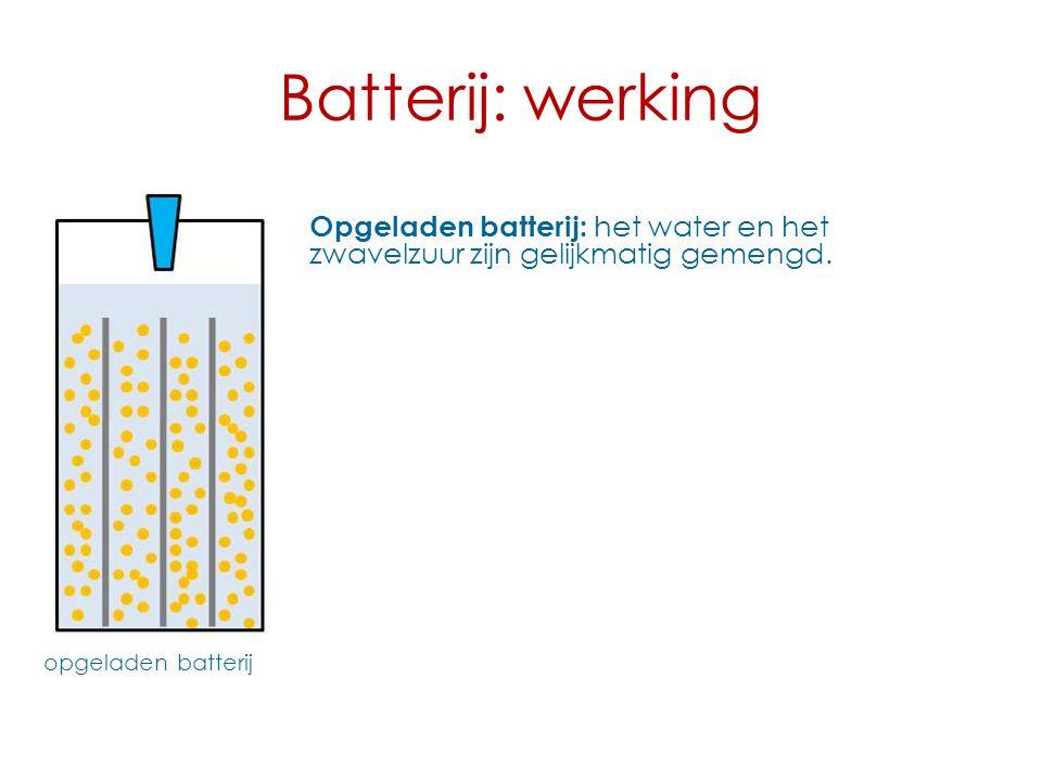 Batterij: werking Opgeladen batterij: het water en het zwavelzuur zijn gelijkmatig gemengd.