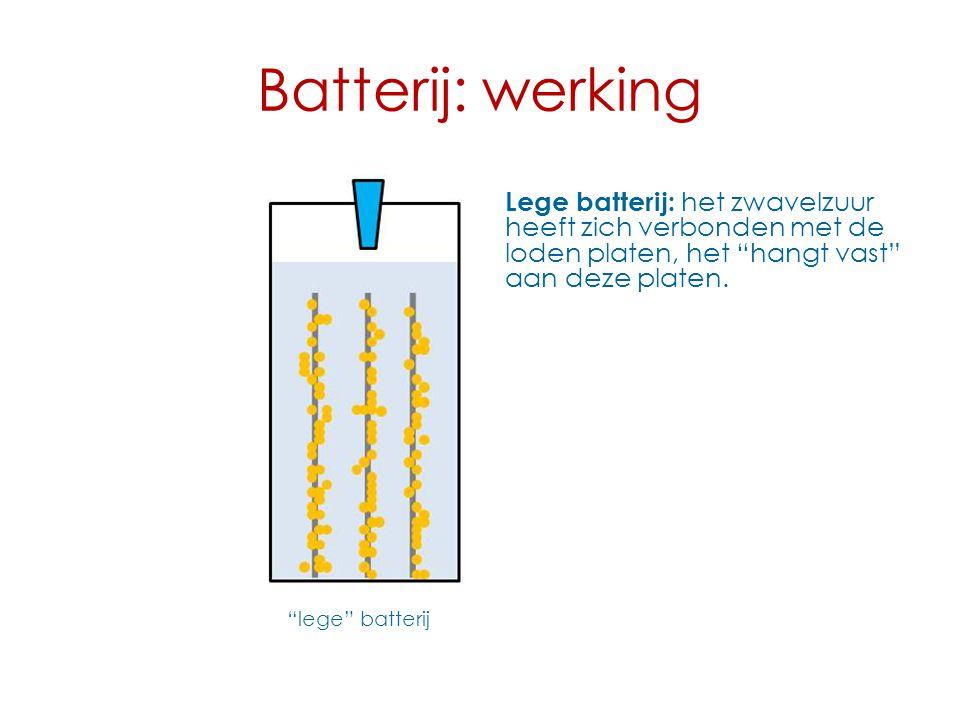 Batterij: werking Lege batterij: het zwavelzuur heeft zich verbonden met de loden platen, het hangt vast aan deze platen.