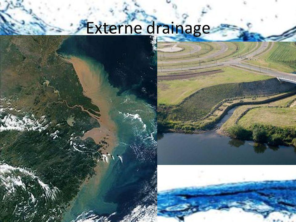 Externe drainage