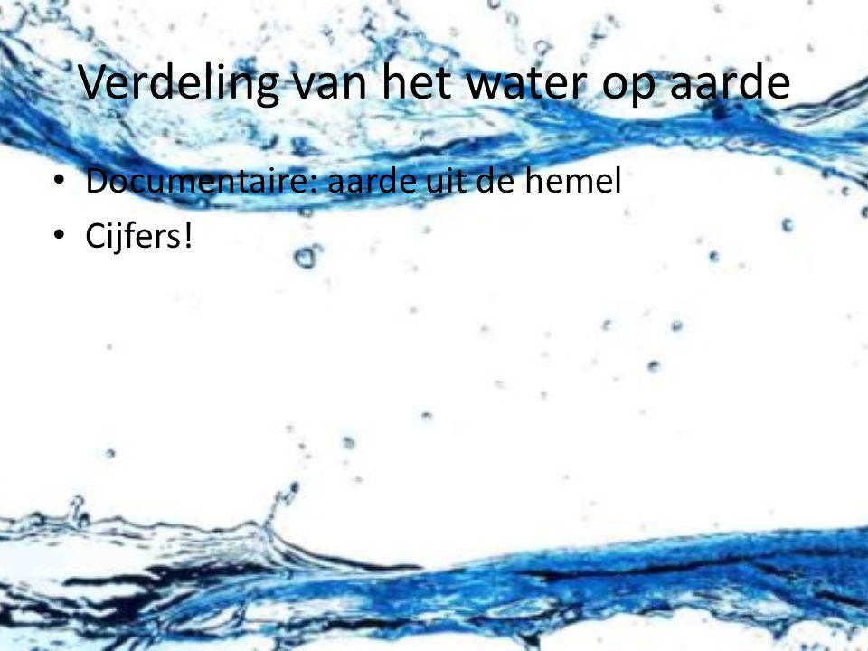 Verdeling van het water op aarde