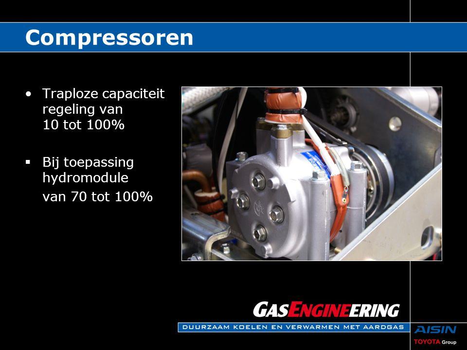 Compressoren Traploze capaciteit regeling van 10 tot 100%