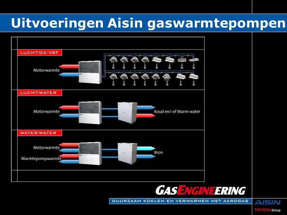 Uitvoeringen Aisin gaswarmtepompen