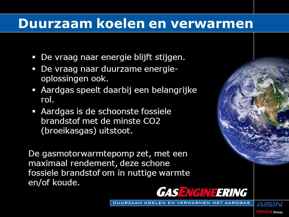 Duurzaam koelen en verwarmen
