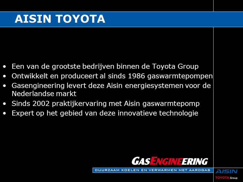AISIN TOYOTA Een van de grootste bedrijven binnen de Toyota Group