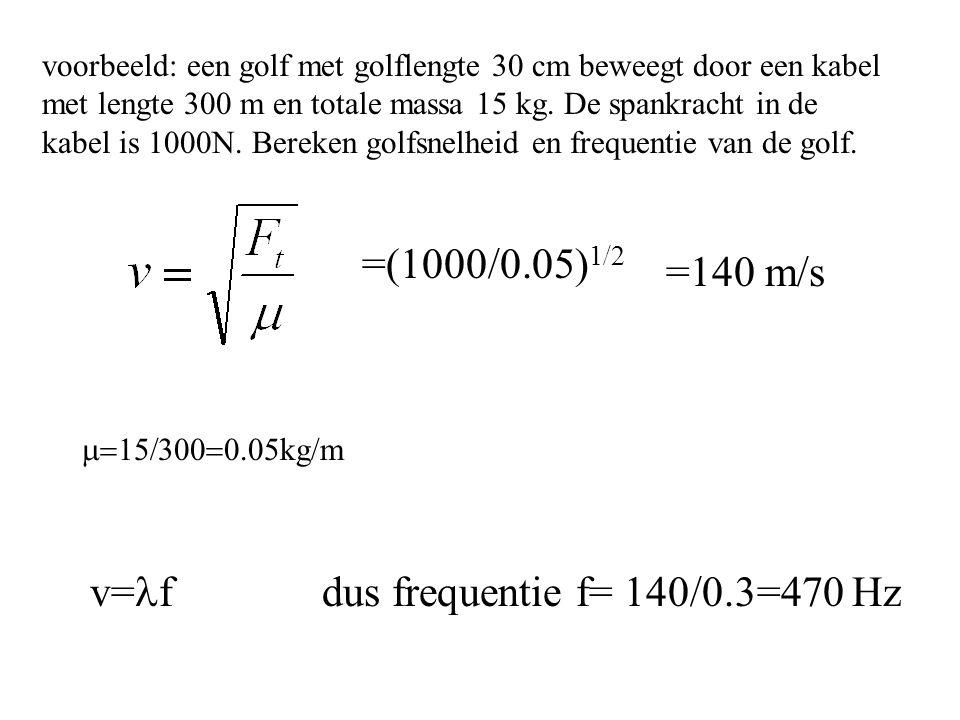=(1000/0.05)1/2 =140 m/s v=lf dus frequentie f= 140/0.3=470 Hz