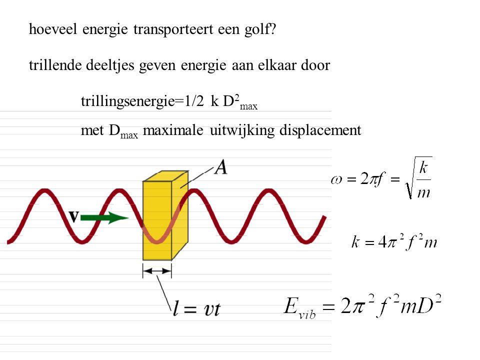 hoeveel energie transporteert een golf